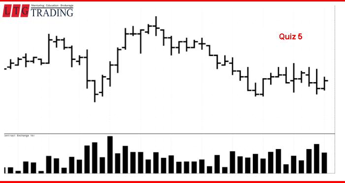 LTG Trading Review